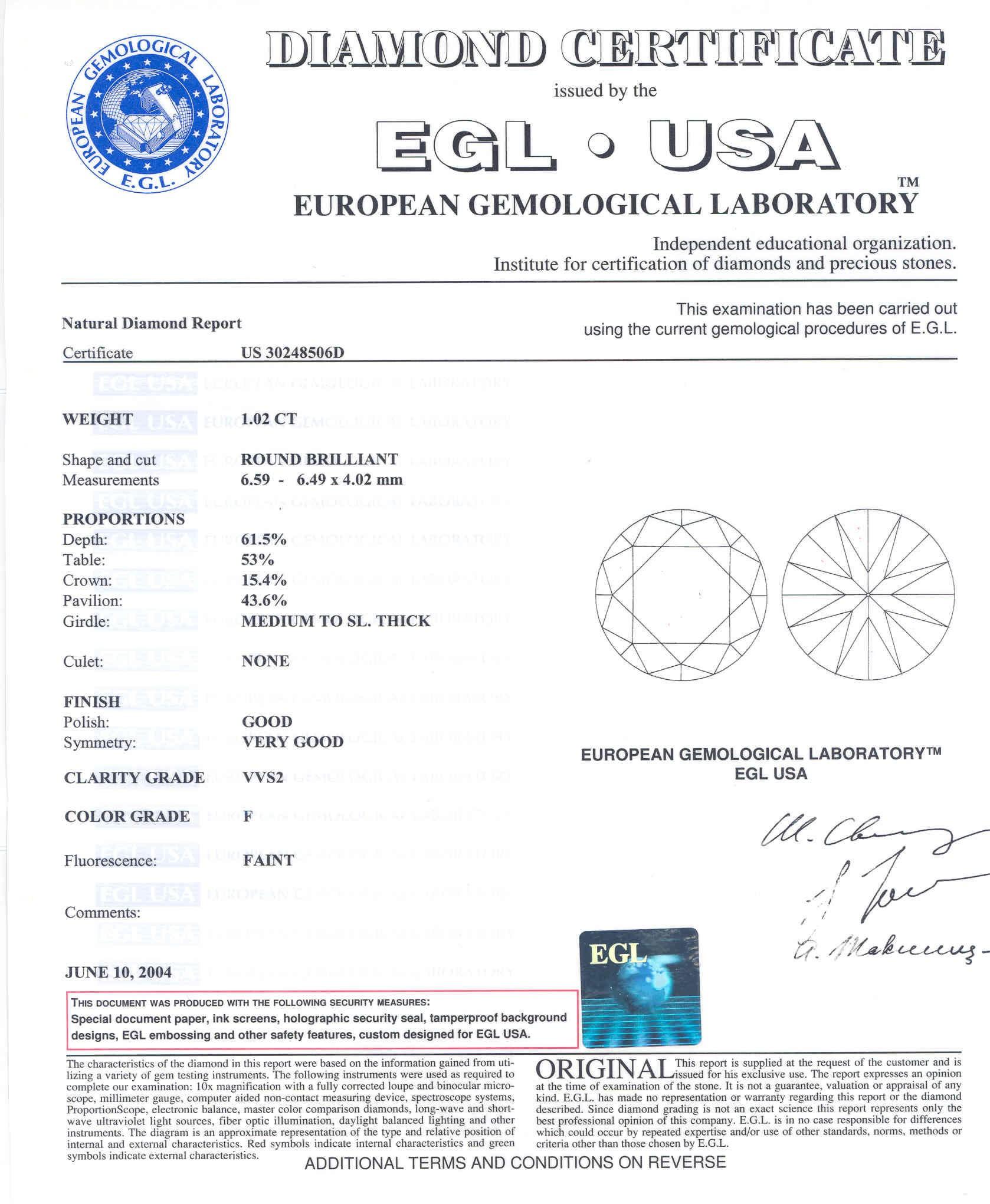 Appendix i diamond grading reports pricescope 15 gia 12910179 ags 0005129806 egl us 30248506d nvjuhfo Gallery