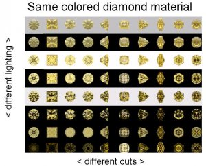 Color models diff cut diff light.JPG