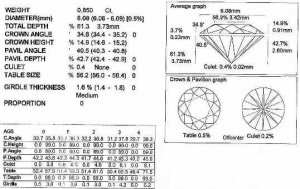 0.85 SI1 H Sarin small.jpg