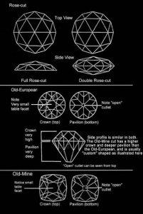 diagram old cuts.jpg