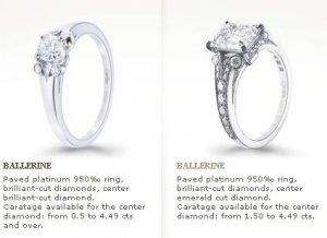 1062868163f74 Cartier Ballerine lookalike? | PriceScope Forum