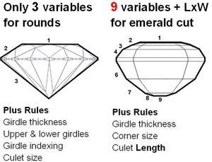 Emerald cut variables.JPG