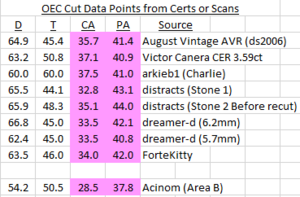 AGS Cut Guide 10mm MRB 50% Table Rev D2.png