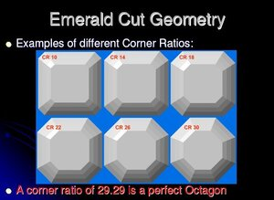 AGS geometry Asscher different corner ratios.jpg