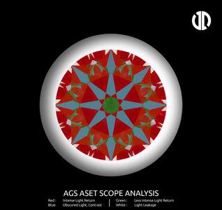 Aset 0.771 G VS1 AGS 104111417004.jpg