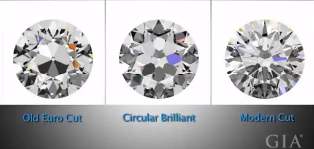 GIA Round Diamond Facet Pattern Comparison Photo.png