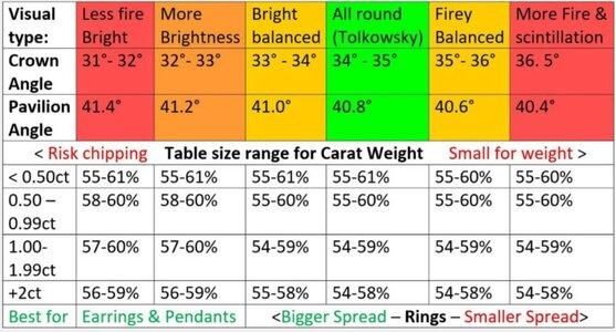 PA and CA range chart.jpg