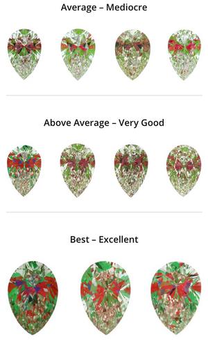 Pear Diamond Asset Comparison.png