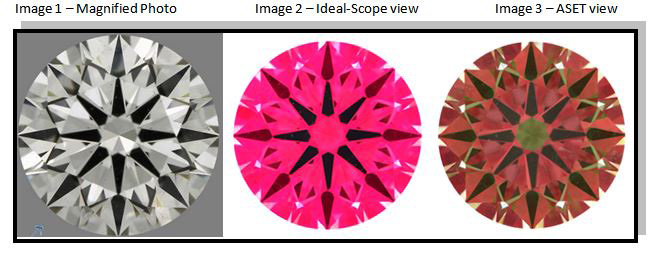 magnified diamond image, ideal-scope, and ASET images