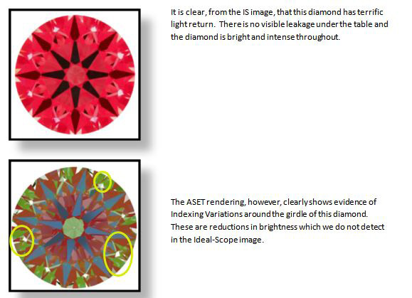 Ideal-Scope and ASET images of G VVS2 Diamond