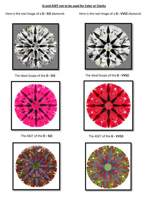 Ideal-Scope and ASET images comparing two diamonds