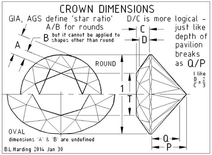 Crown Dimensions