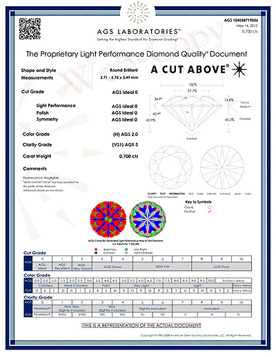 Sample AGS Laboratory Report