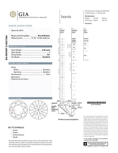 Sample GIA Laboratory Report