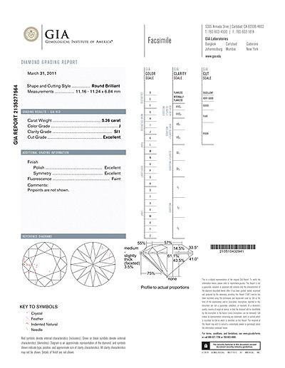 Sample GIA Laboratory Report