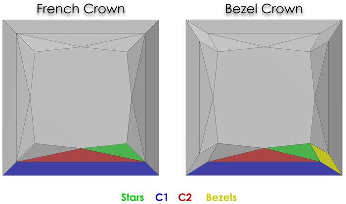 French Crown, Bezel Crown - Image courtesy of AGSL