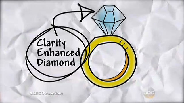 Clarity-enhanced diamond illustration from ABC News