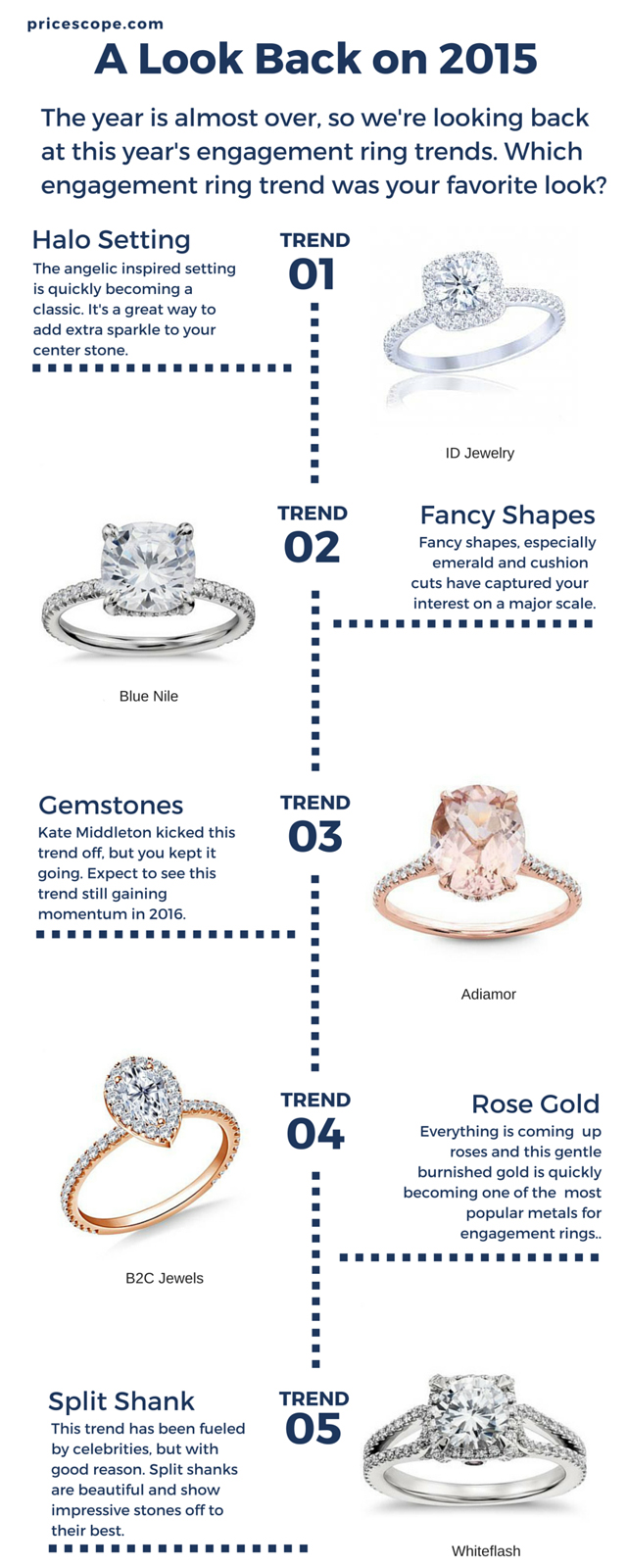 A Look Back On 2015 - Engagement Ring Trends