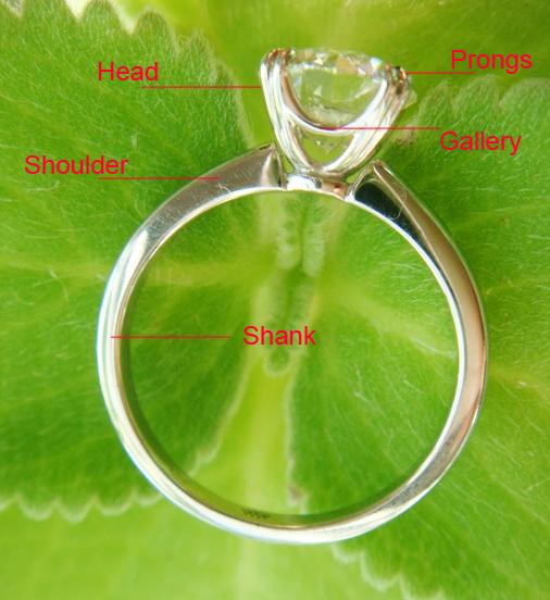 Engagement Rings Tutorial Pricescope