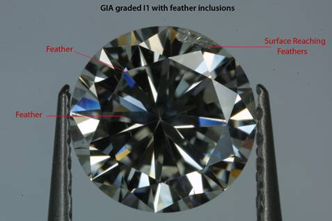 Diamond - GIA Graded I1 with feather Inclusions