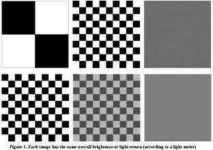 Figure 1. Each image has the same overall brightness or light return (according to a light meter)