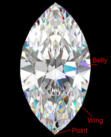 Fancy Diamond Shapes Pricescope