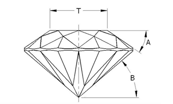 Diamond Profile