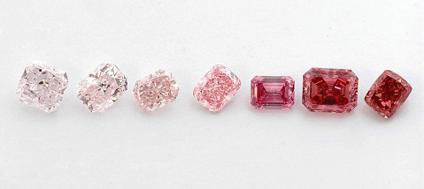 Pink Diamond Color Scale