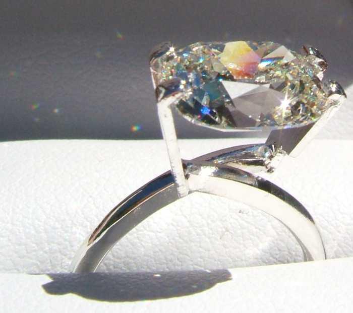 Does Ring Resizing Damage The Ring