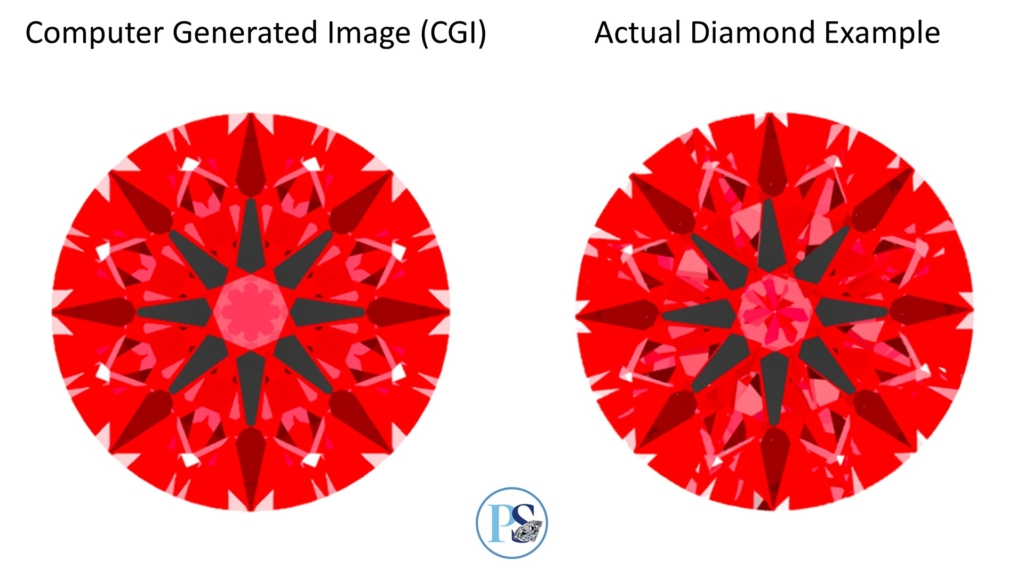 ideal scope examples