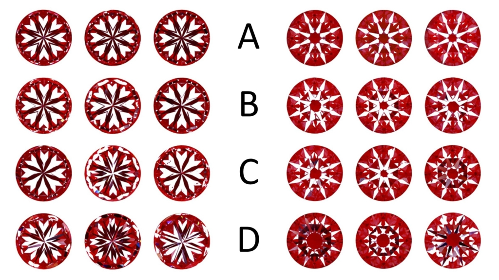 hearts and arrows - optical precision examples
