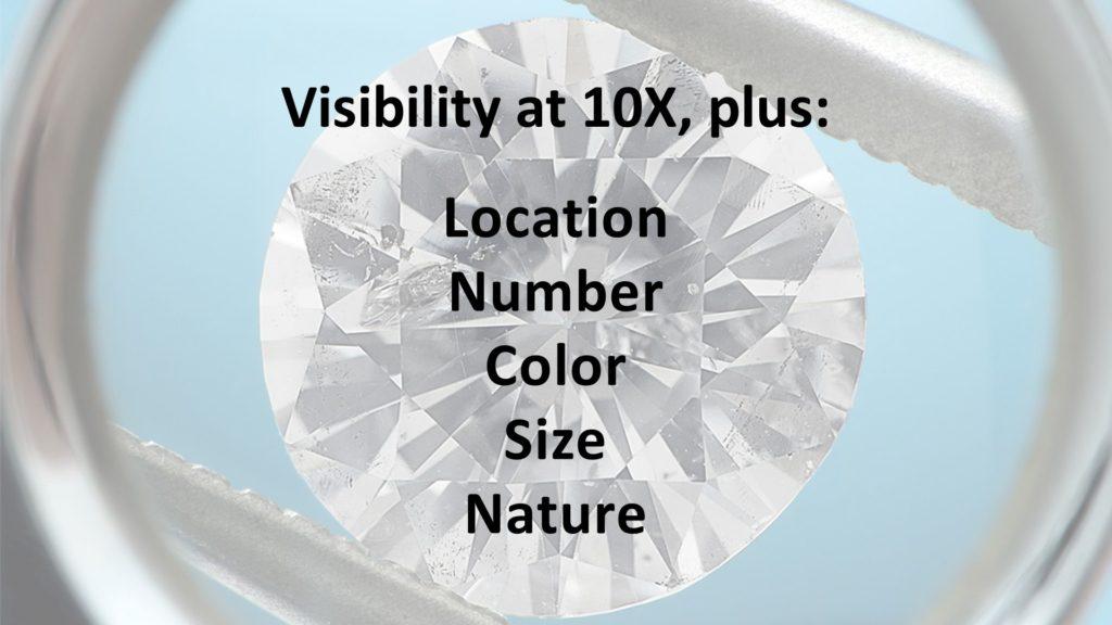 five additional factors