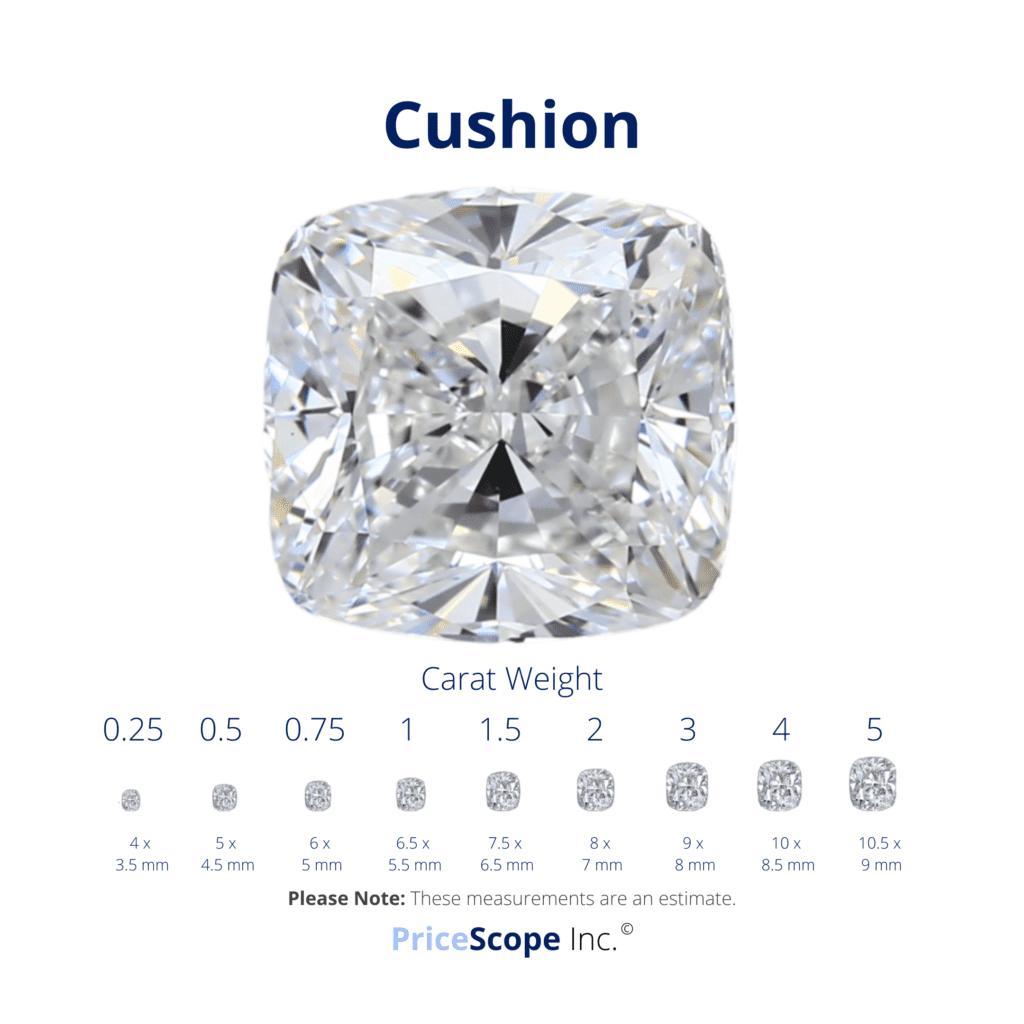 Cushion Cut Diamond Size Comparison