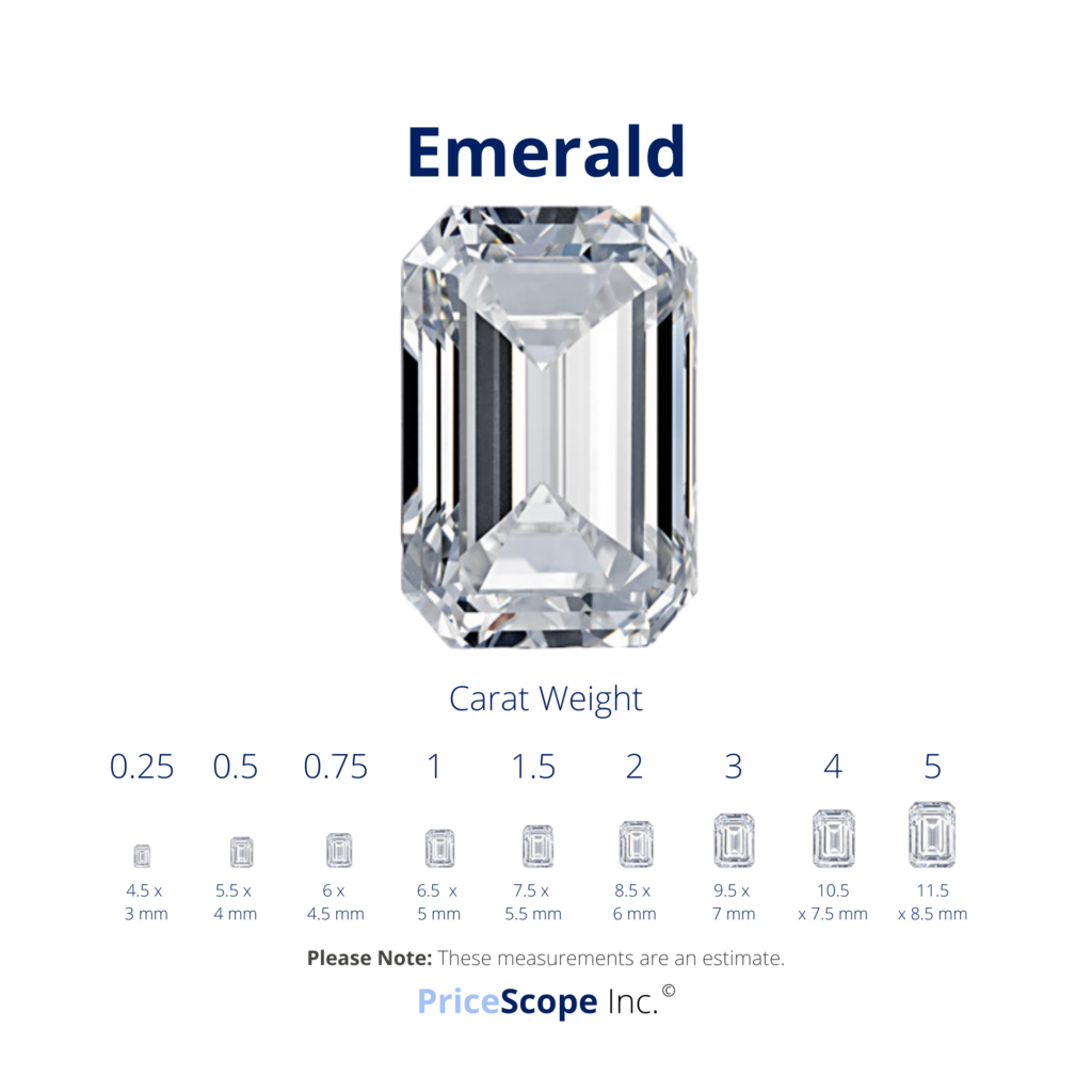 Emerald Cut Diamond Size Comparison