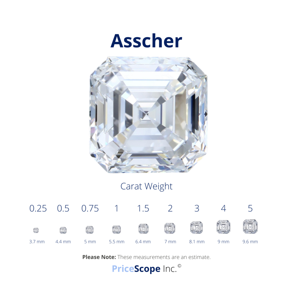 Asscher Cut Diamond Size Comparison