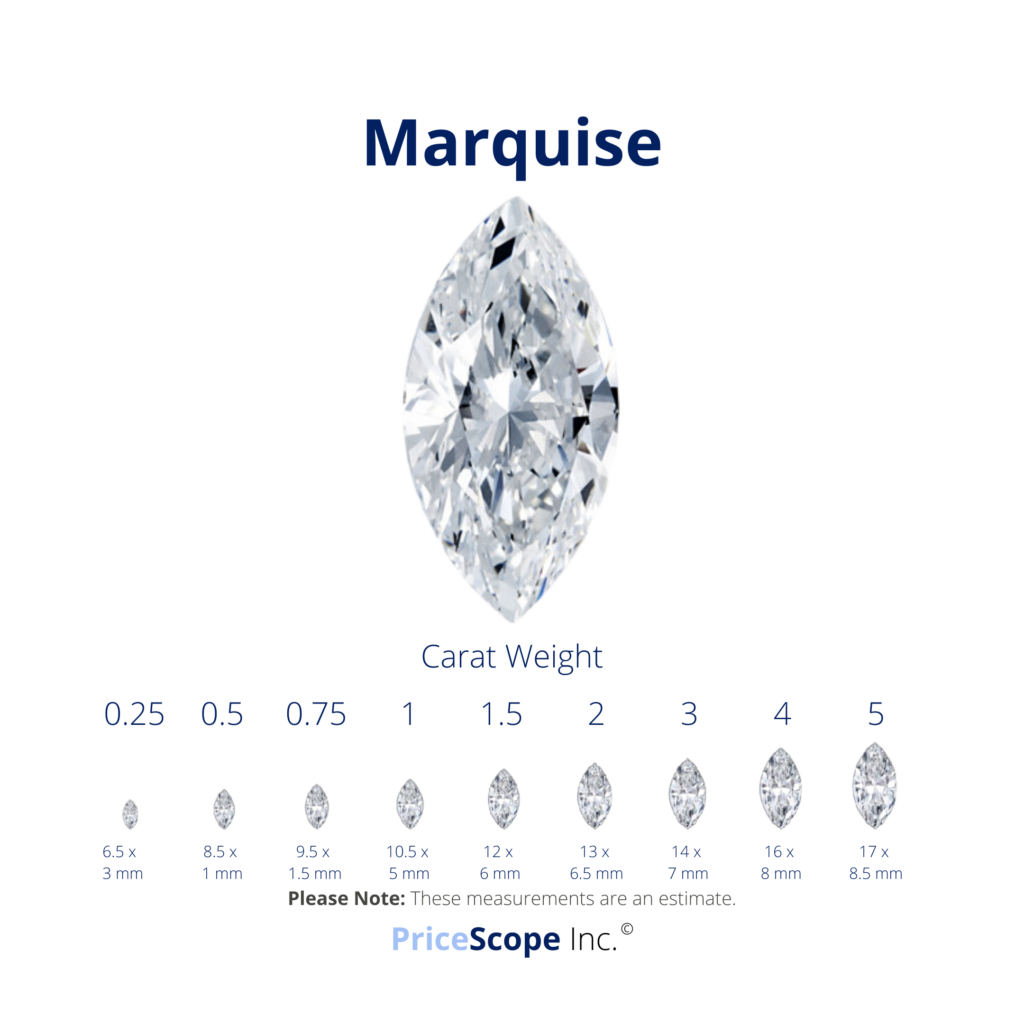 Marquise Cut Diamond Size Comparison