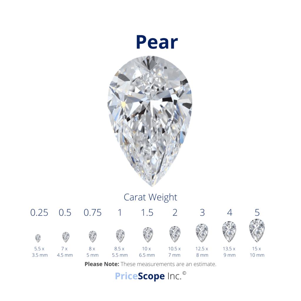 Pear Cut Diamond Size Comparison
