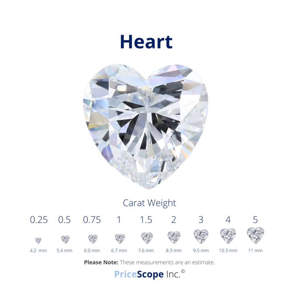 Heart Cut Diamond Size Comparison