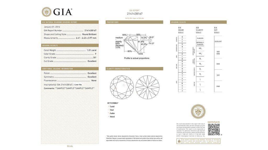 diamond certification - GIA Diamond Grading Report