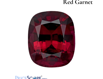January Birthstone Feature Image - Red Garnet.