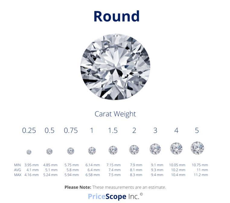 round millimeter sizes