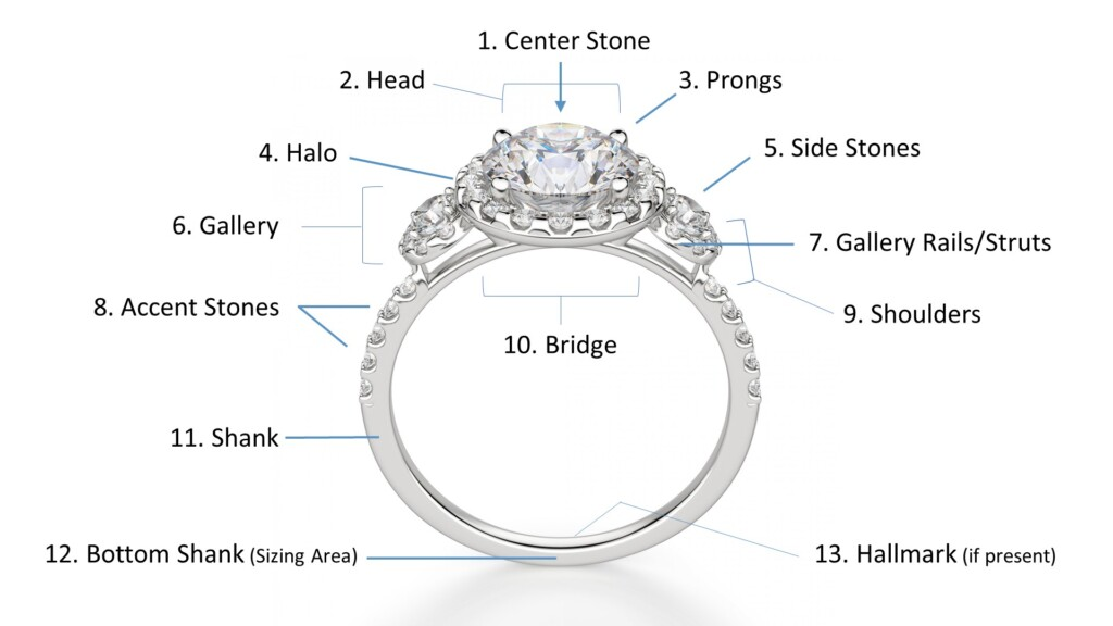 diamond ring settings in detail