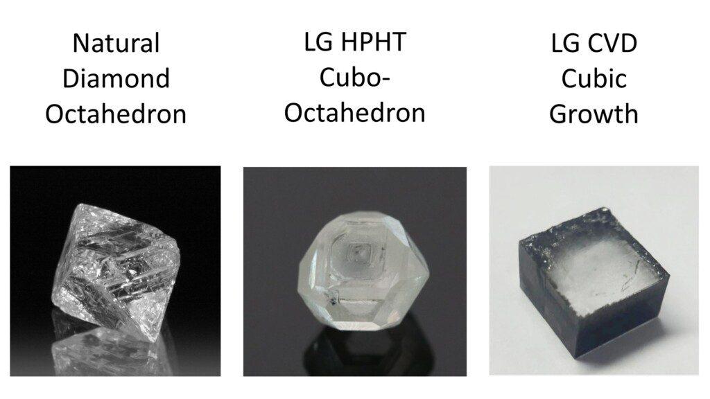 lab grown diamonds - growth morphology