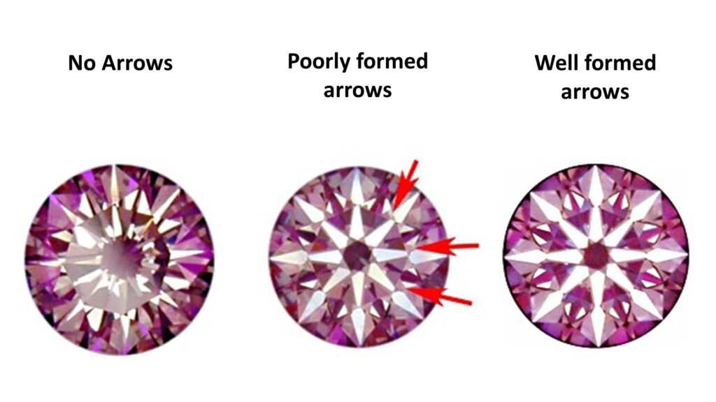H&A diamond: Grading the arrows