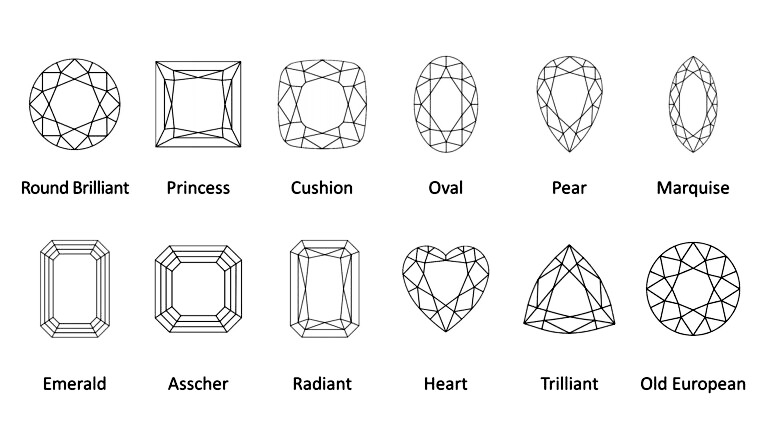 diamond shapes visual