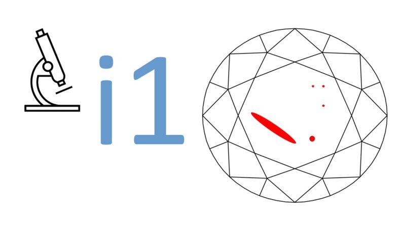 i1 diamond clarity