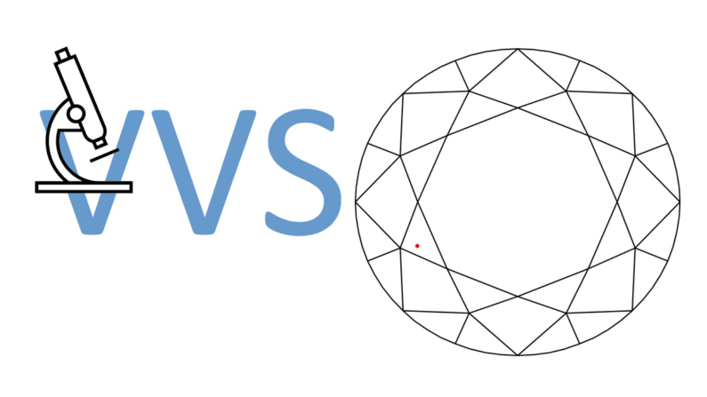 VVS diamond clarity