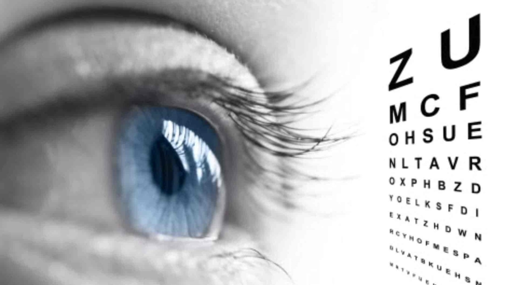 human vision eye chart