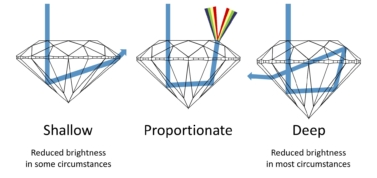 pricescope-education-070-diamond-proportions-fullsize